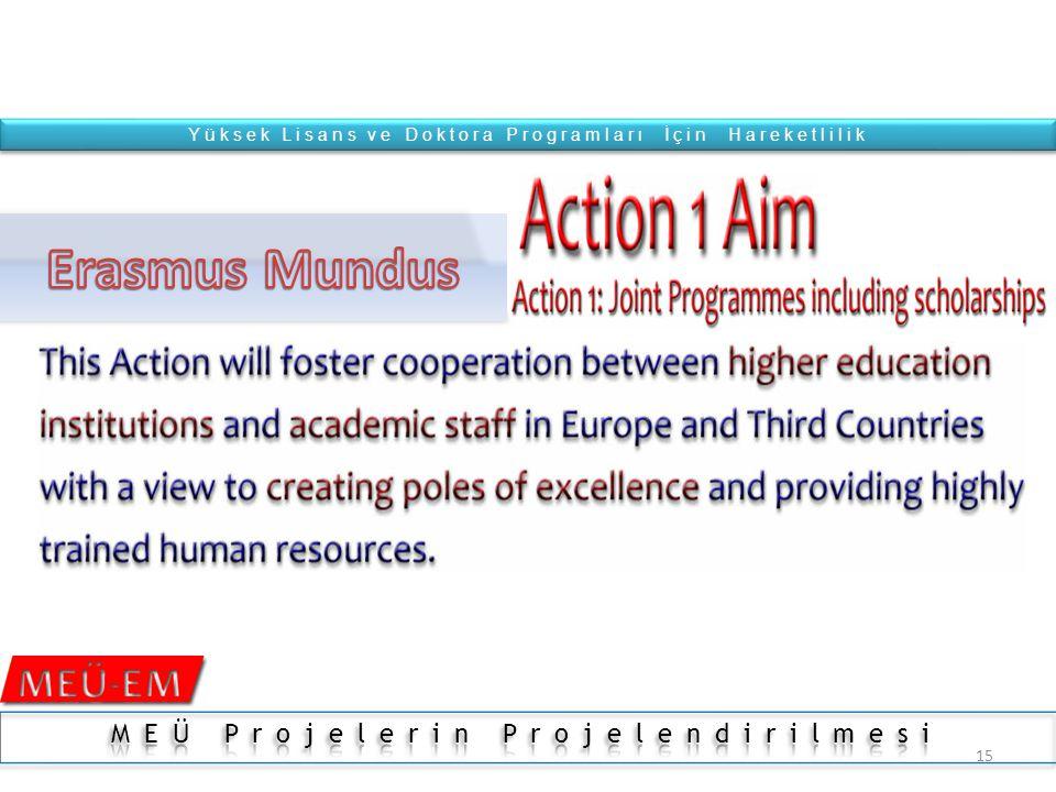 14 Yüksek Lisans ve Doktora Programları İçin Hareketlilik