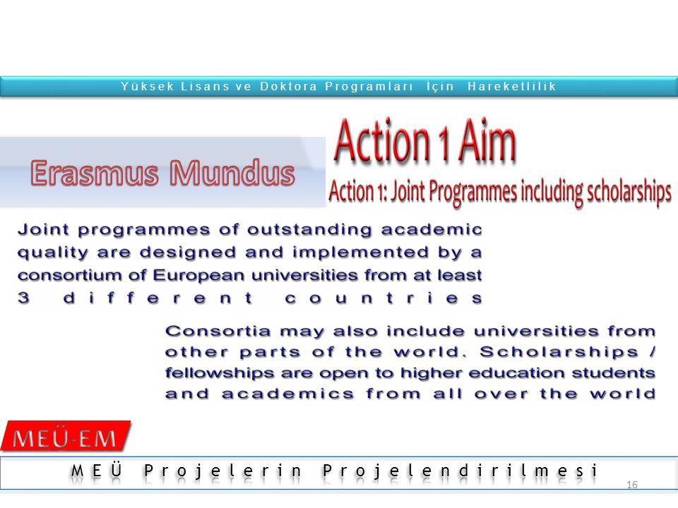 15 Yüksek Lisans ve Doktora Programları İçin Hareketlilik