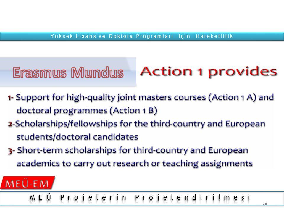 17 Yüksek Lisans ve Doktora Programları İçin Hareketlilik