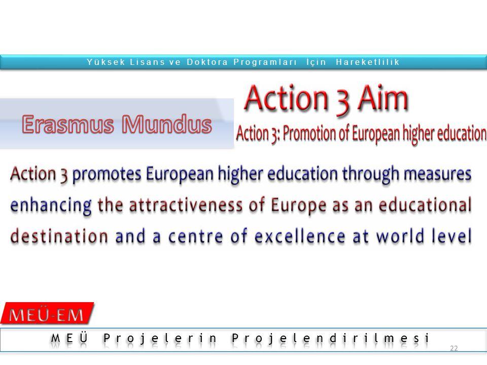 21 Yüksek Lisans ve Doktora Programları İçin Hareketlilik