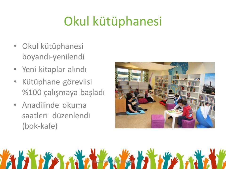 Okul kütüphanesi Okul kütüphanesi boyandı-yenilendi Yeni kitaplar alındı Kütüphane görevlisi %100 çalışmaya başladı Anadilinde okuma saatleri düzenlen