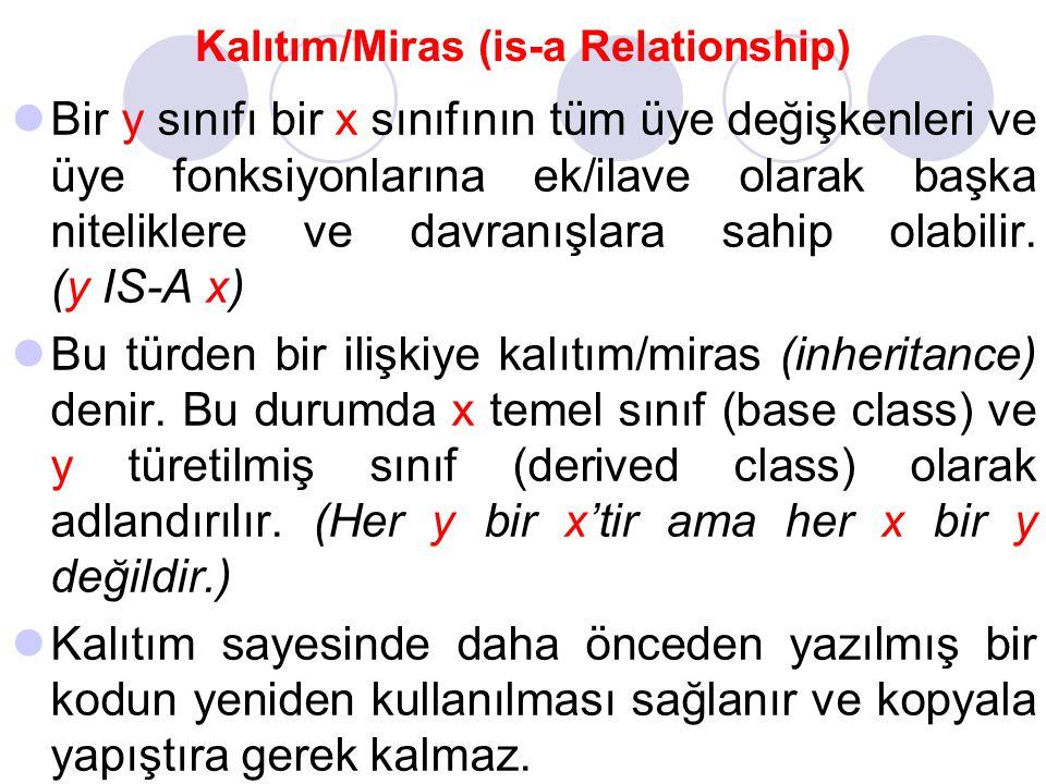 Kalıtım/Miras (is-a Relationship) Bir y sınıfı bir x sınıfının tüm üye değişkenleri ve üye fonksiyonlarına ek/ilave olarak başka niteliklere ve davranışlara sahip olabilir.