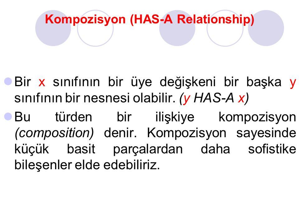 Kompozisyon (HAS-A Relationship) Bir x sınıfının bir üye değişkeni bir başka y sınıfının bir nesnesi olabilir.
