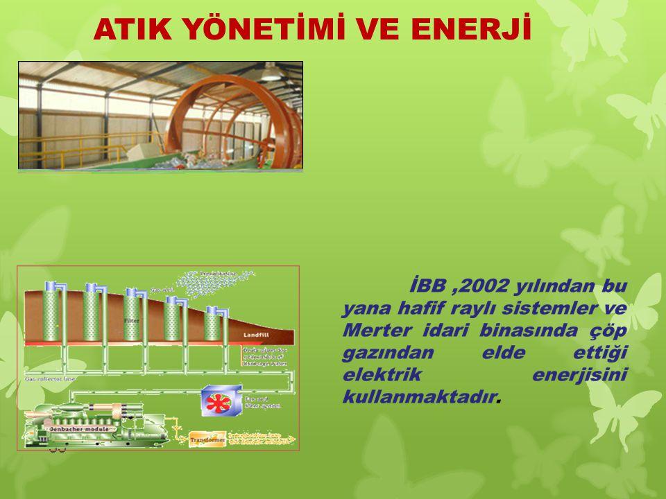 ATIK YÖNETİMİ VE ENERJİ 35