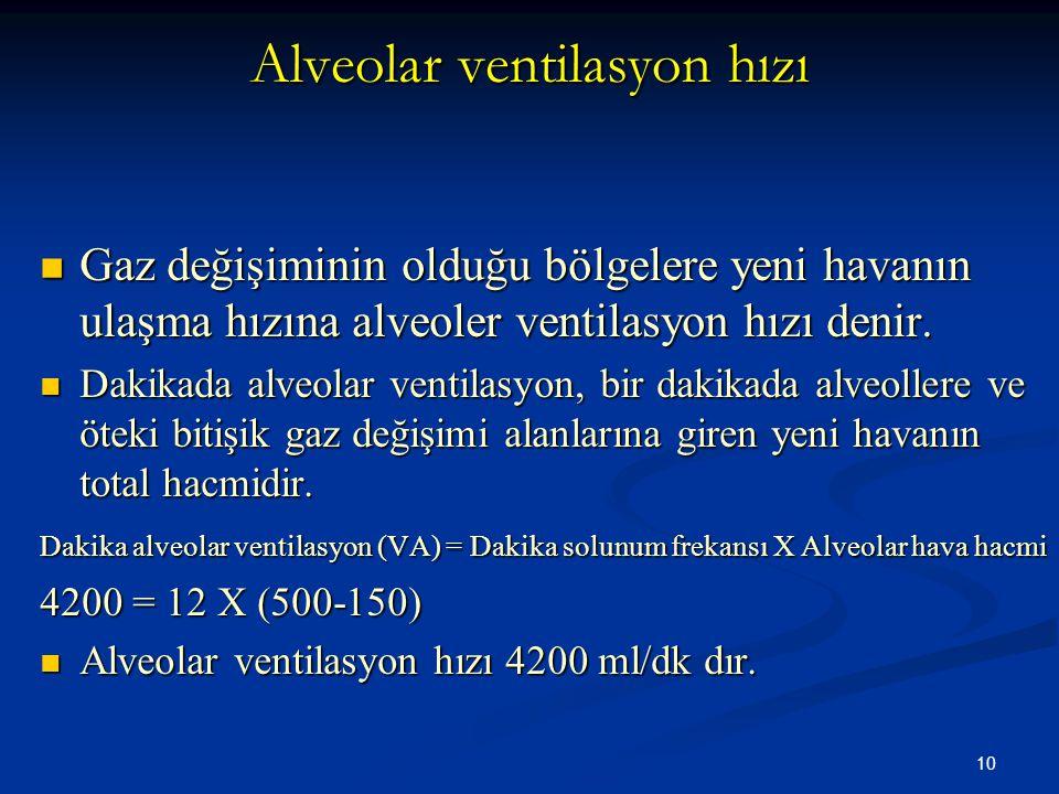 10 Alveolar ventilasyon hızı Gaz değişiminin olduğu bölgelere yeni havanın ulaşma hızına alveoler ventilasyon hızı denir. Gaz değişiminin olduğu bölge