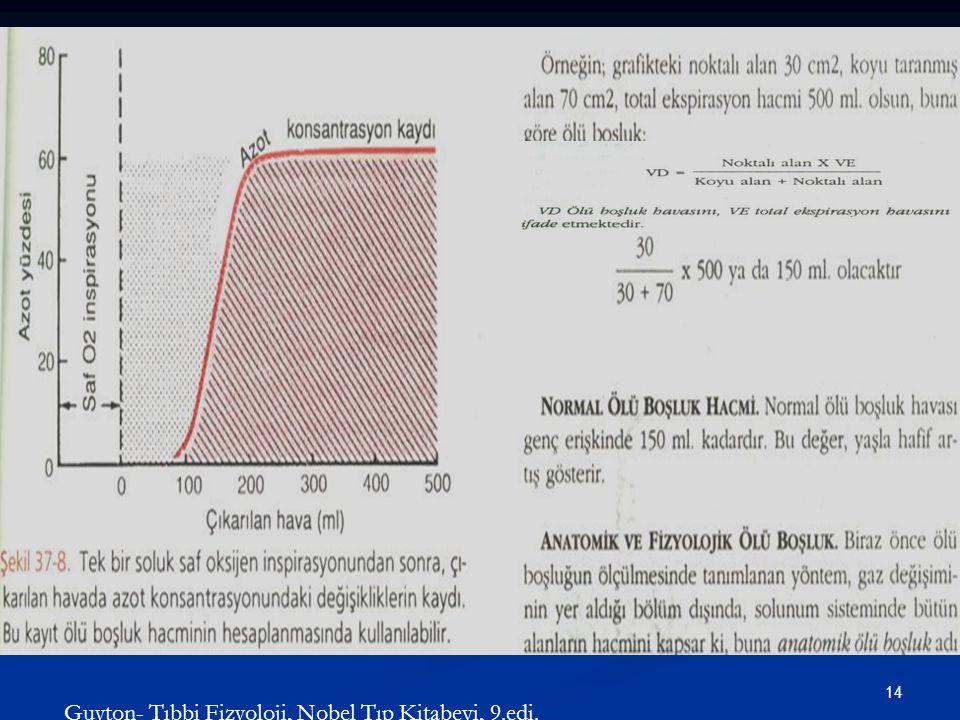 14 Guyton- Tıbbi Fizyoloji, Nobel Tıp Kitabevi, 9.edi.