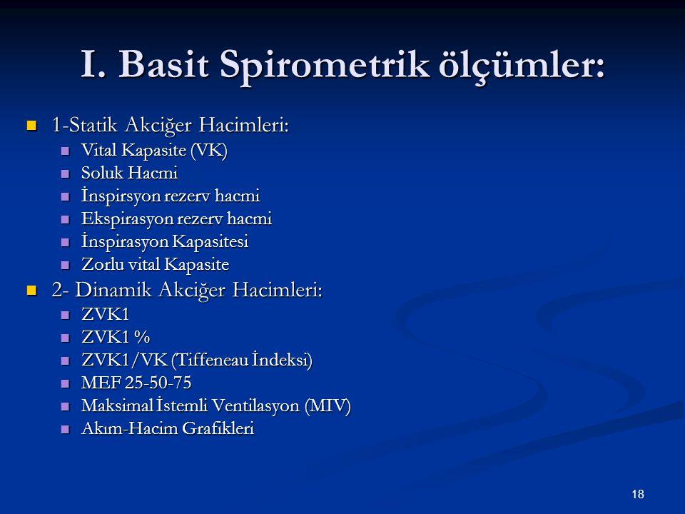 18 I. Basit Spirometrik ölçümler: 1-Statik Akciğer Hacimleri: 1-Statik Akciğer Hacimleri: Vital Kapasite (VK) Vital Kapasite (VK) Soluk Hacmi Soluk Ha