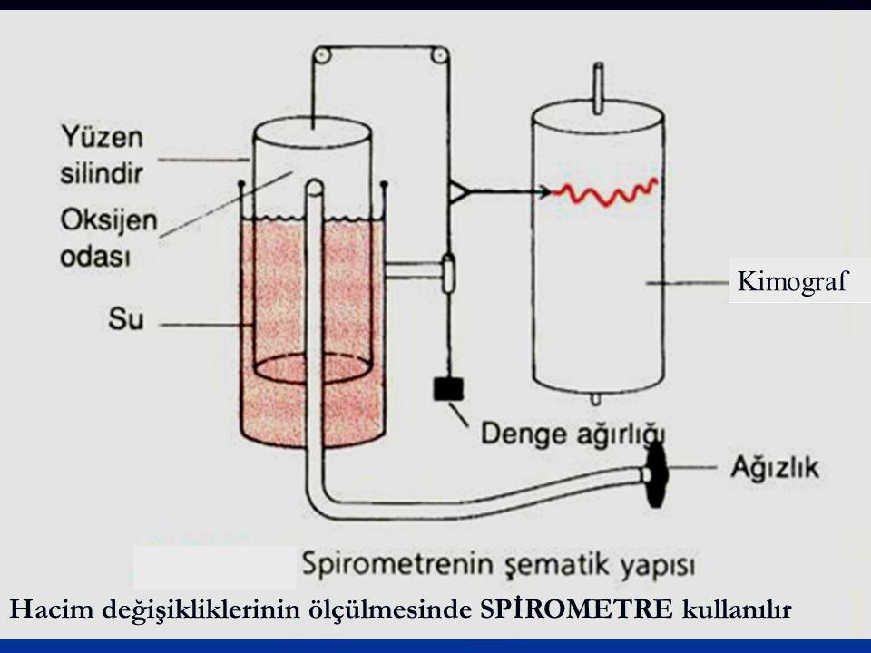 4 Kimograf Hacim değişikliklerinin ölçülmesinde SPİROMETRE kullanılır