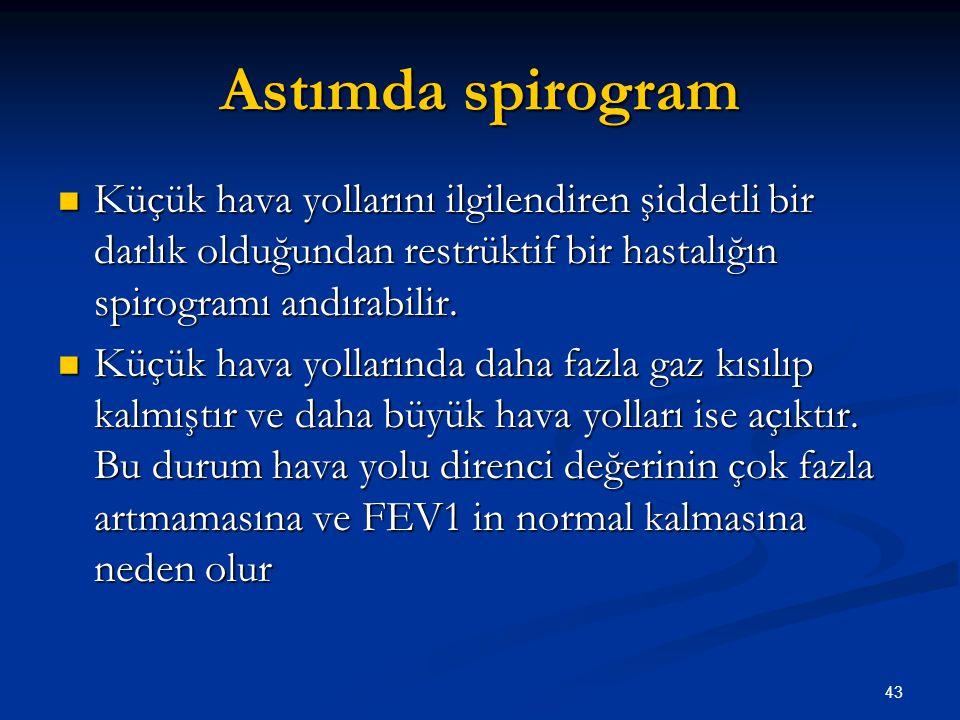 43 Astımda spirogram Küçük hava yollarını ilgilendiren şiddetli bir darlık olduğundan restrüktif bir hastalığın spirogramı andırabilir. Küçük hava yol