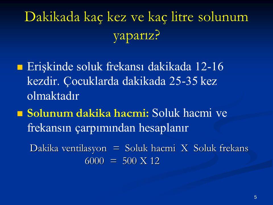 6 Solunum dakika hacminin limitleri: Soluk frekansı dakikada 2 ile 50 soluğa ve 1,5 ile 200 litre/dk olabilir.