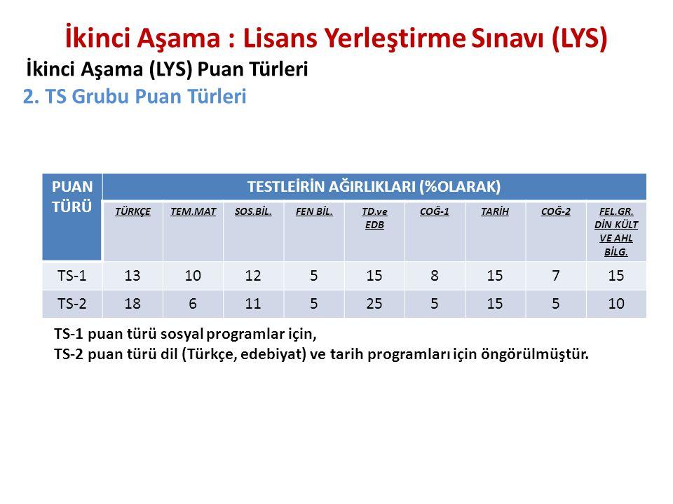 İkinci Aşama : Lisans Yerleştirme Sınavı (LYS) İkinci Aşama (LYS) Puan Türleri 2. TS Grubu Puan Türleri PUAN TÜRÜ TESTLEİRİN AĞIRLIKLARI (%OLARAK) TÜR