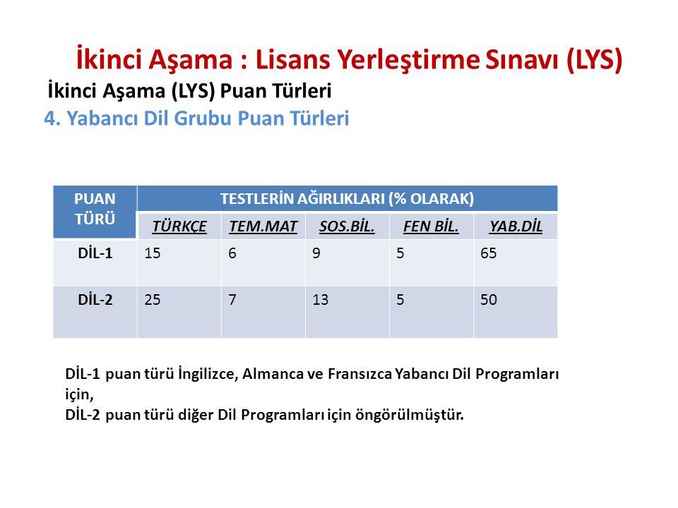 İkinci Aşama : Lisans Yerleştirme Sınavı (LYS) İkinci Aşama (LYS) Puan Türleri 4. Yabancı Dil Grubu Puan Türleri PUAN TÜRÜ TESTLERİN AĞIRLIKLARI (% OL