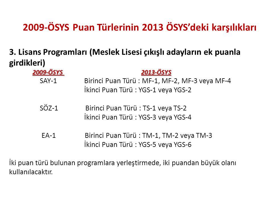 2009-ÖSYS Puan Türlerinin 2013 ÖSYS'deki karşılıkları 3. Lisans Programları (Meslek Lisesi çıkışlı adayların ek puanla girdikleri) 2009-ÖSYS 2013-ÖSYS