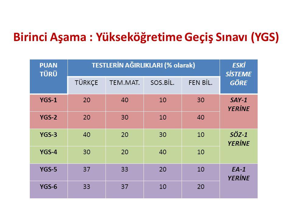 Birinci Aşama : Yükseköğretime Geçiş Sınavı (YGS) PUAN TÜRÜ TESTLERİN AĞIRLIKLARI (% olarak)ESKİ SİSTEME GÖRE TÜRKÇETEM.MAT.SOS.BİL.FEN BİL. YGS-12040