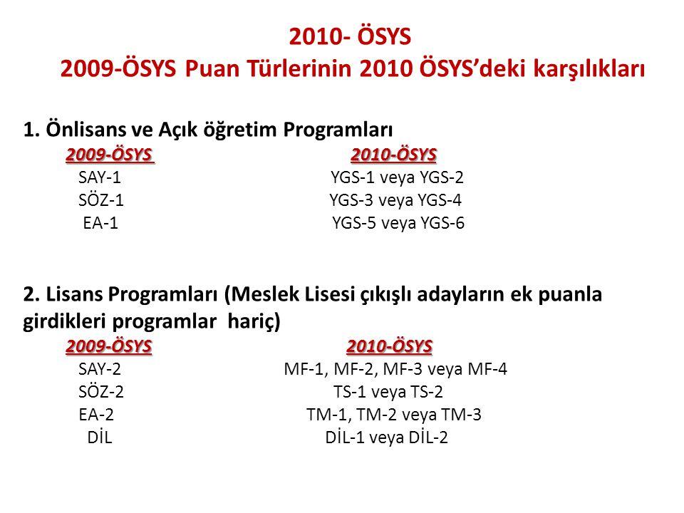 2010- ÖSYS 2009-ÖSYS Puan Türlerinin 2010 ÖSYS'deki karşılıkları 1. Önlisans ve Açık öğretim Programları 2009-ÖSYS 2010-ÖSYS 2009-ÖSYS 2010-ÖSYS SAY-1