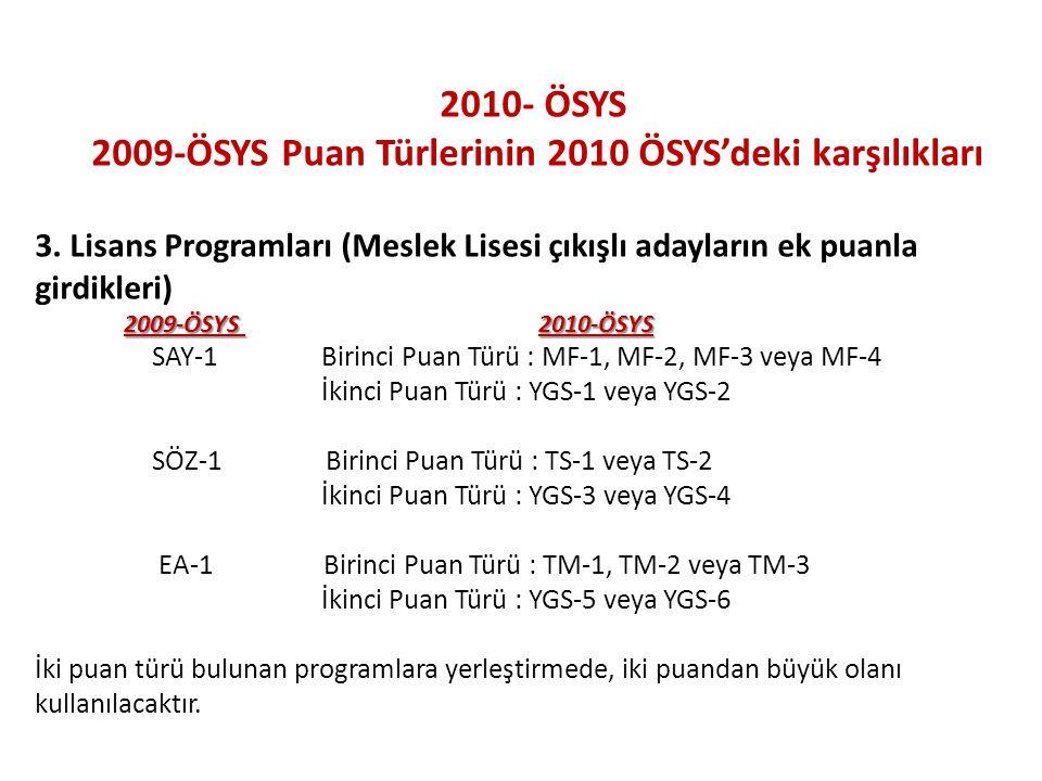 2010- ÖSYS 2009-ÖSYS Puan Türlerinin 2010 ÖSYS'deki karşılıkları 3. Lisans Programları (Meslek Lisesi çıkışlı adayların ek puanla girdikleri) 2009-ÖSY