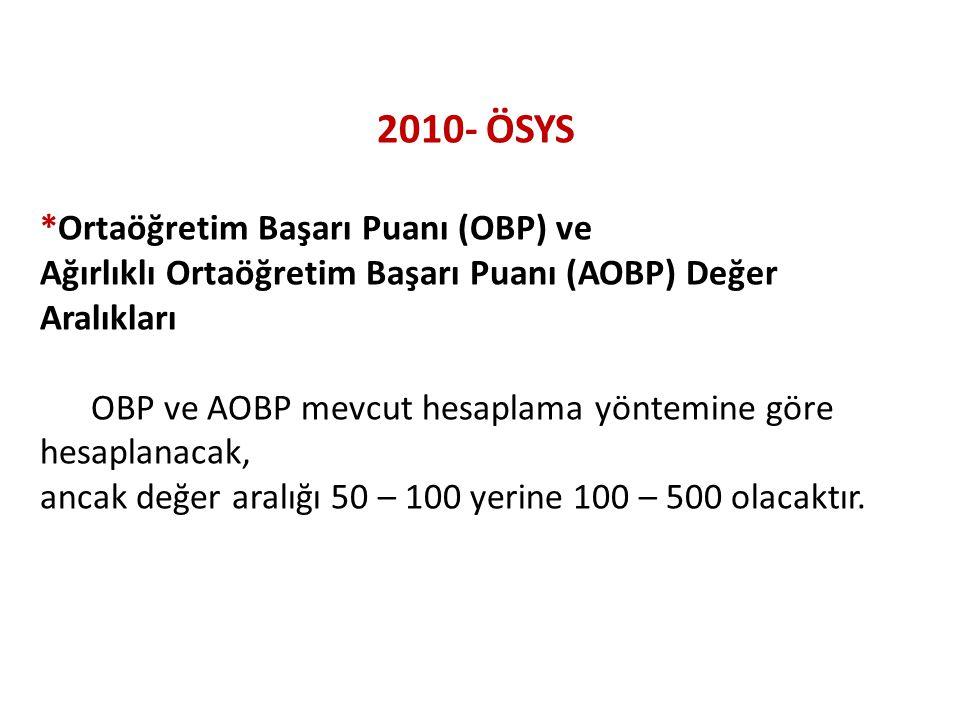 2010- ÖSYS *Ortaöğretim Başarı Puanı (OBP) ve Ağırlıklı Ortaöğretim Başarı Puanı (AOBP) Değer Aralıkları OBP ve AOBP mevcut hesaplama yöntemine göre hesaplanacak, ancak değer aralığı 50 – 100 yerine 100 – 500 olacaktır.