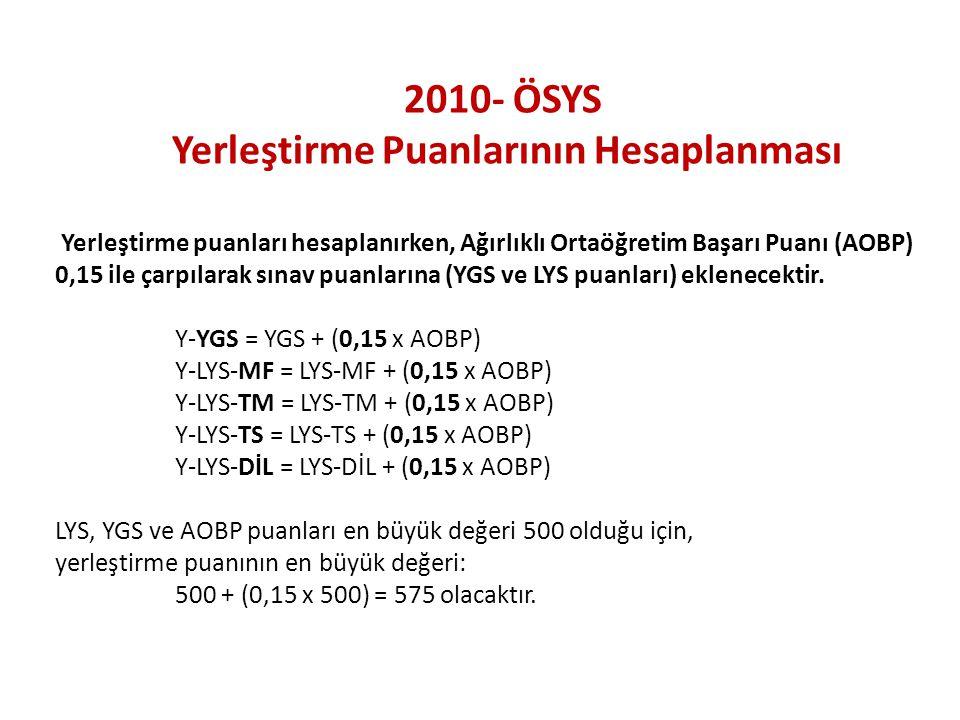 2010- ÖSYS Yerleştirme Puanlarının Hesaplanması Yerleştirme puanları hesaplanırken, Ağırlıklı Ortaöğretim Başarı Puanı (AOBP) 0,15 ile çarpılarak sına
