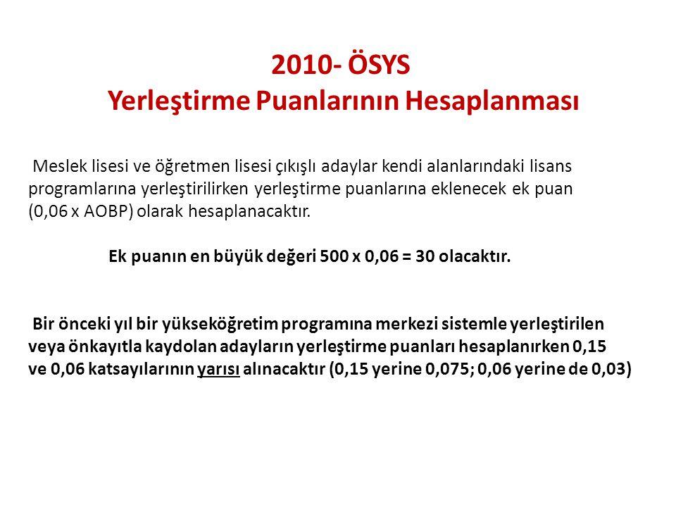 2010- ÖSYS Yerleştirme Puanlarının Hesaplanması Meslek lisesi ve öğretmen lisesi çıkışlı adaylar kendi alanlarındaki lisans programlarına yerleştirilirken yerleştirme puanlarına eklenecek ek puan (0,06 x AOBP) olarak hesaplanacaktır.