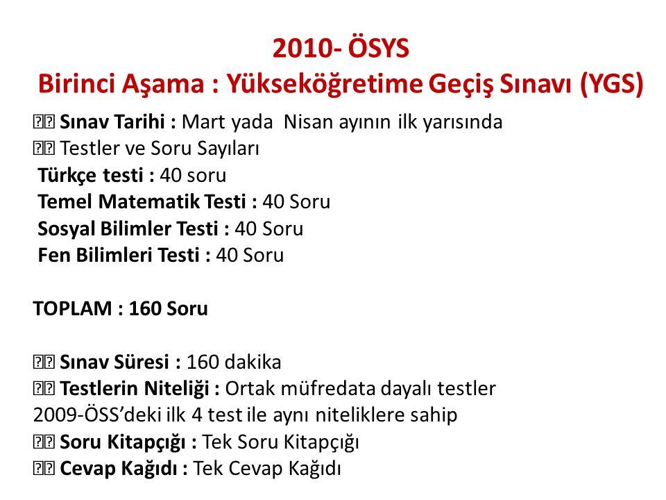 2010- ÖSYS Birinci Aşama : Yükseköğretime Geçiş Sınavı (YGS) PUAN TÜRÜ TESTLERİN AĞIRLIKLARI (% olarak)ESKİ SİSTEME GÖRE TÜRKÇETEM.MAT.SOS.BİL.FEN BİL.