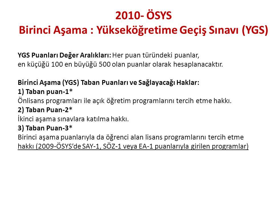 2010- ÖSYS Birinci Aşama : Yükseköğretime Geçiş Sınavı (YGS) YGS Puanları Değer Aralıkları: Her puan türündeki puanlar, en küçüğü 100 en büyüğü 500 ol