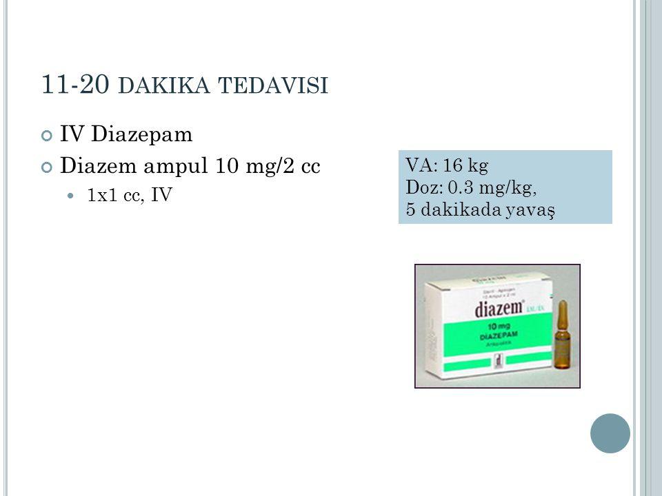 20-40 DAKIKA TEDAVISI IV Difenilhidantoin yüklemesi Epanutin ampul 250 mg/5 cc 16x20=320 mg 320x5=1600 mg 1600/250=6.4 cc 4 kat SF ekle 6.4 cc, 30 cc SF'e tamamlanıp 20 dakikada infüzyon VA: 16 kg Doz: 20 mg/kg, yükleme İnf.hızı: 1 mg/kg/dk 20 dakikada infüzyon Max.