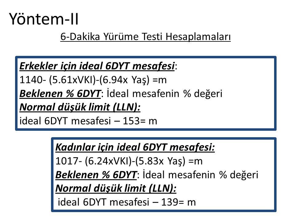 6-Dakika Yürüme Testi Hesaplamaları Erkekler için ideal 6DYT mesafesi: 1140- (5.61xVKI)-(6.94x Yaş) =m Beklenen % 6DYT: İdeal mesafenin % değeri Norma