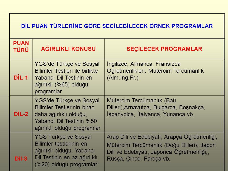 DİL PUAN TÜRLERİNE GÖRE SEÇİLEBİLECEK ÖRNEK PROGRAMLAR PUAN TÜRÜ AĞIRLIKLI KONUSUSEÇİLECEK PROGRAMLAR DİL-1 YGS'de Türkçe ve Sosyal Bilimler Testleri