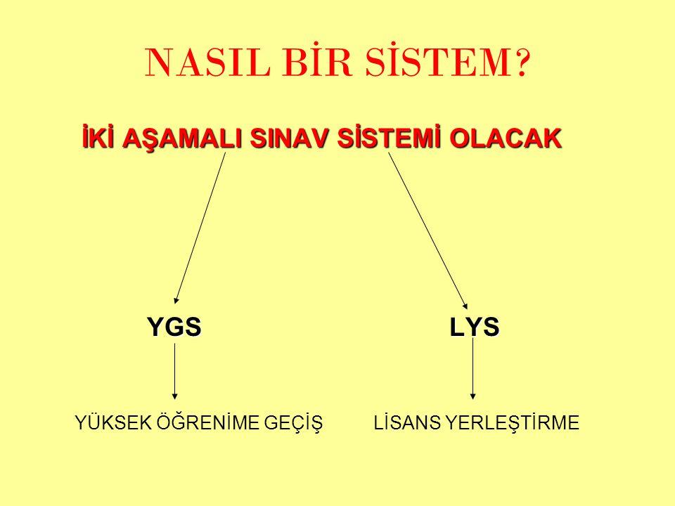 NASIL B İ R S İ STEM.
