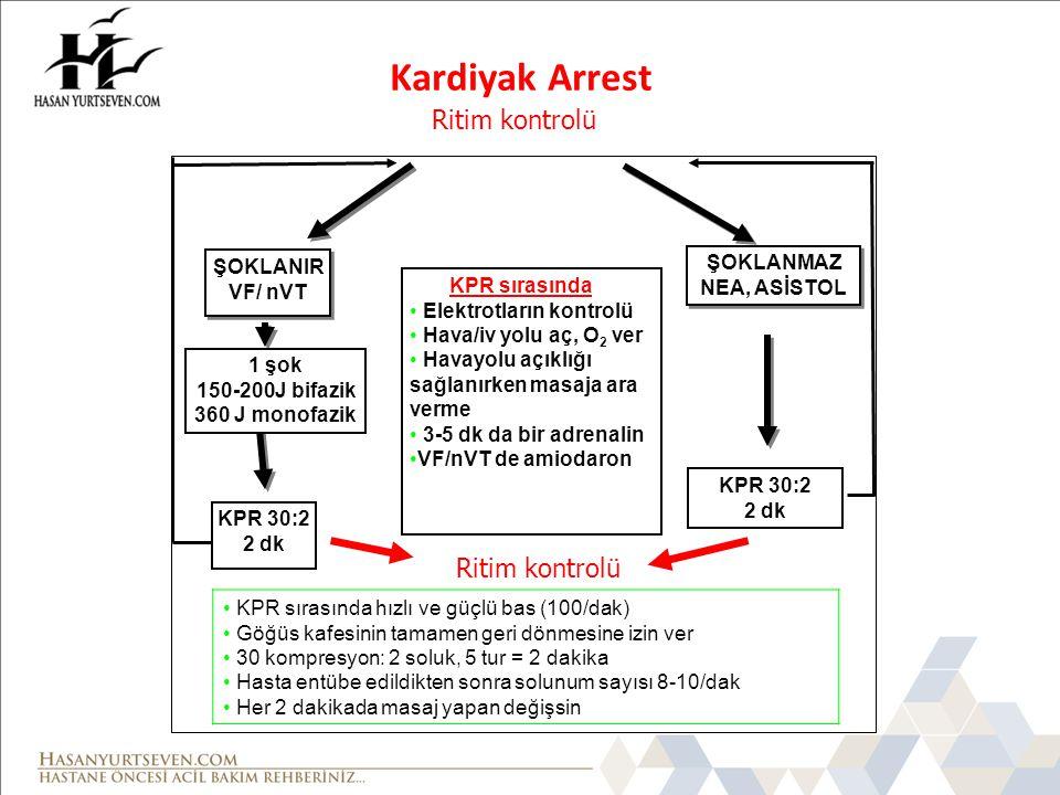 Kardiyak Arrest ŞOKLANIR VF/ nVT ŞOKLANIR VF/ nVT ŞOKLANMAZ NEA, ASİSTOL ŞOKLANMAZ NEA, ASİSTOL KPR 30:2 2 dk KPR 30:2 2 dk 1 şok 150-200J bifazik 360 J monofazik KPR sırasında Elektrotların kontrolü Hava/iv yolu aç, O 2 ver Havayolu açıklığı sağlanırken masaja ara verme 3-5 dk da bir adrenalin VF/nVT de amiodaron Ritim kontrolü KPR sırasında hızlı ve güçlü bas (100/dak) Göğüs kafesinin tamamen geri dönmesine izin ver 30 kompresyon: 2 soluk, 5 tur = 2 dakika Hasta entübe edildikten sonra solunum sayısı 8-10/dak Her 2 dakikada masaj yapan değişsin
