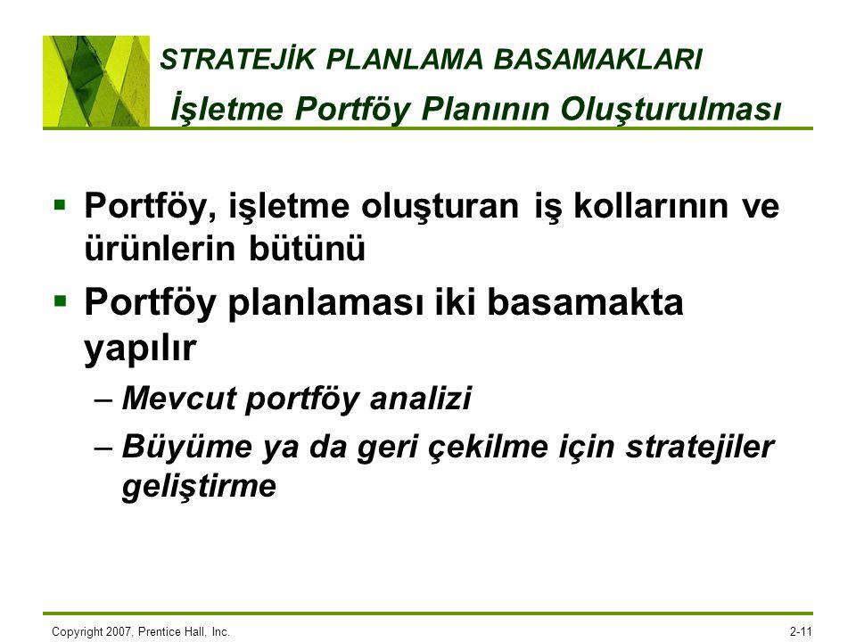 Copyright 2007, Prentice Hall, Inc.2-11 STRATEJİK PLANLAMA BASAMAKLARI İşletme Portföy Planının Oluşturulması  Portföy, işletme oluşturan iş kolların