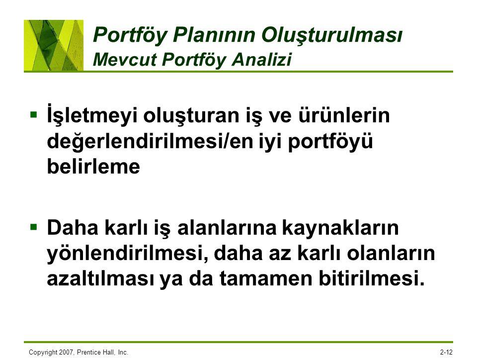 Copyright 2007, Prentice Hall, Inc.2-12 Portföy Planının Oluşturulması Mevcut Portföy Analizi  İşletmeyi oluşturan iş ve ürünlerin değerlendirilmesi/