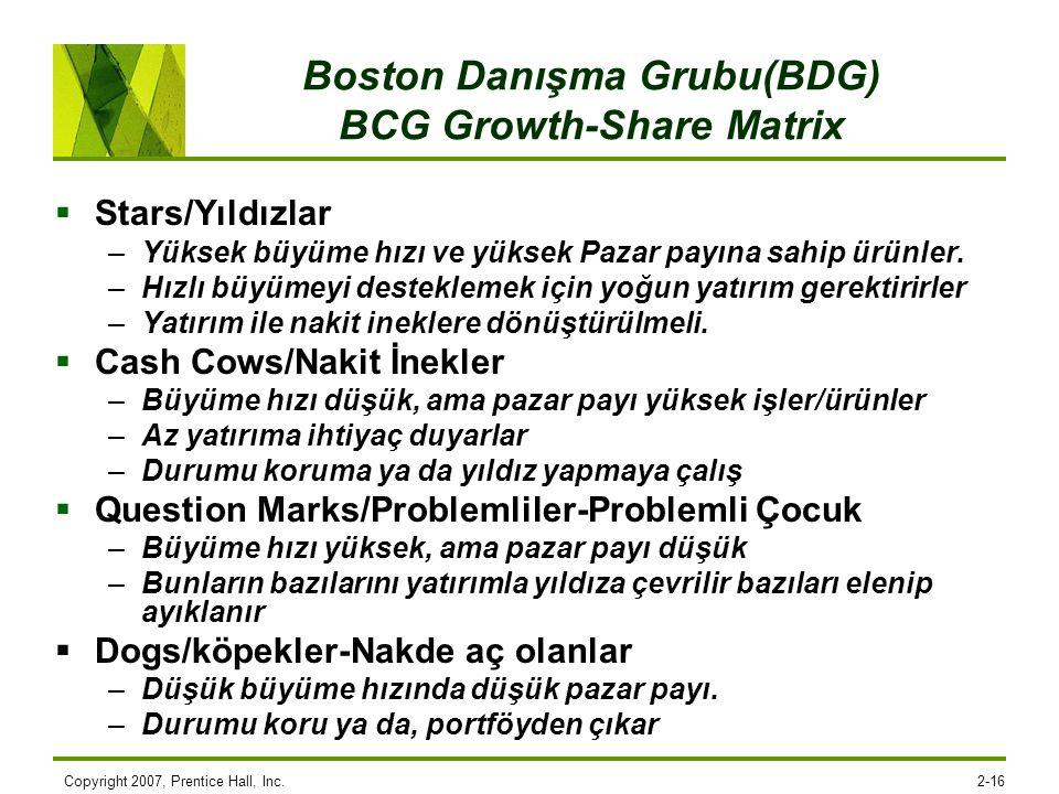 Copyright 2007, Prentice Hall, Inc.2-16 Boston Danışma Grubu(BDG) BCG Growth-Share Matrix  Stars/Yıldızlar –Yüksek büyüme hızı ve yüksek Pazar payına
