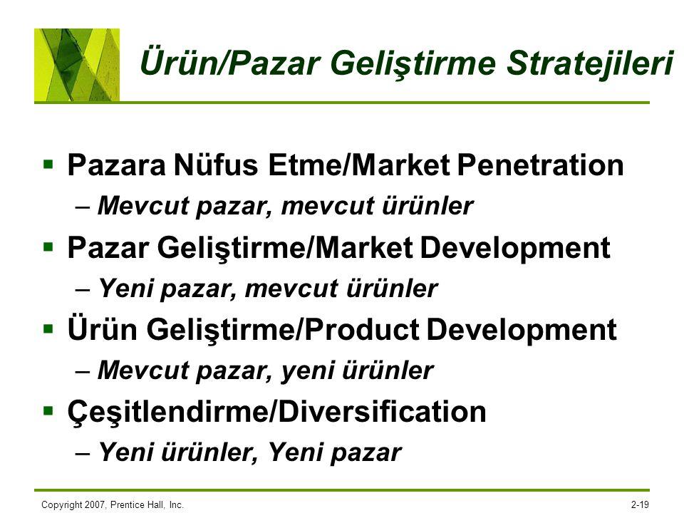 Copyright 2007, Prentice Hall, Inc.2-19 Ürün/Pazar Geliştirme Stratejileri  Pazara Nüfus Etme/Market Penetration –Mevcut pazar, mevcut ürünler  Paza