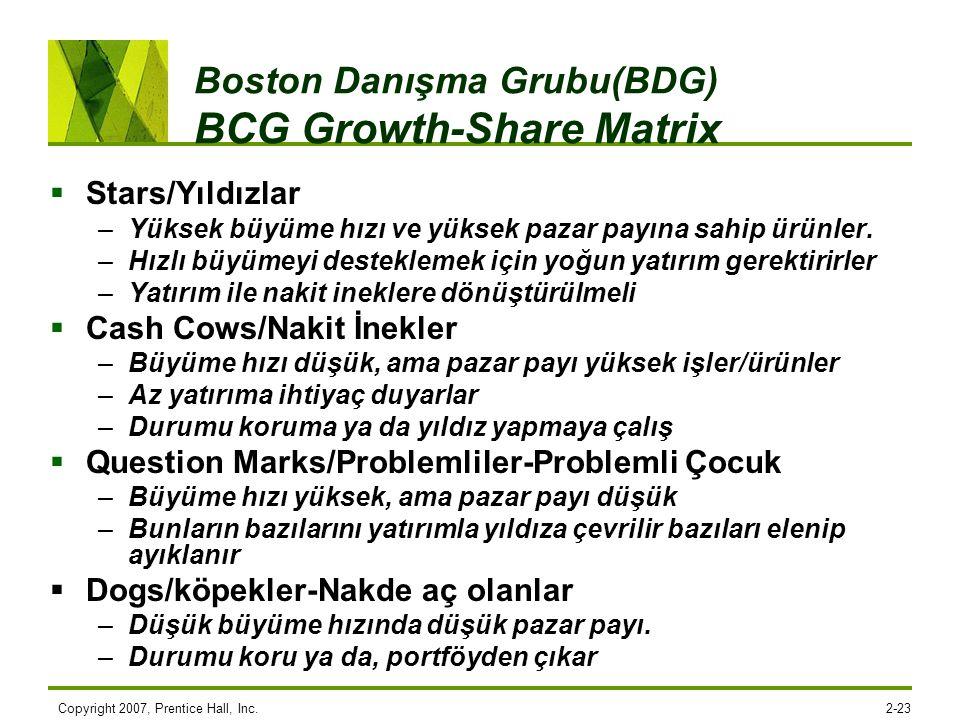 Copyright 2007, Prentice Hall, Inc.2-23 Boston Danışma Grubu(BDG) BCG Growth-Share Matrix  Stars/Yıldızlar –Yüksek büyüme hızı ve yüksek pazar payına