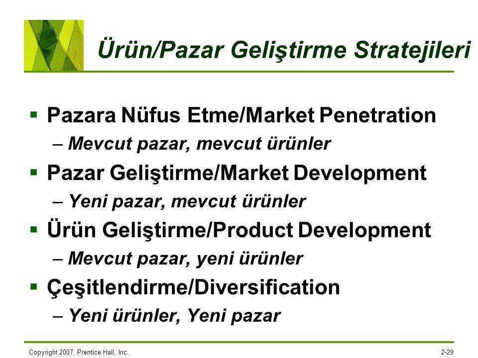 Copyright 2007, Prentice Hall, Inc.2-29 Ürün/Pazar Geliştirme Stratejileri  Pazara Nüfus Etme/Market Penetration –Mevcut pazar, mevcut ürünler  Paza