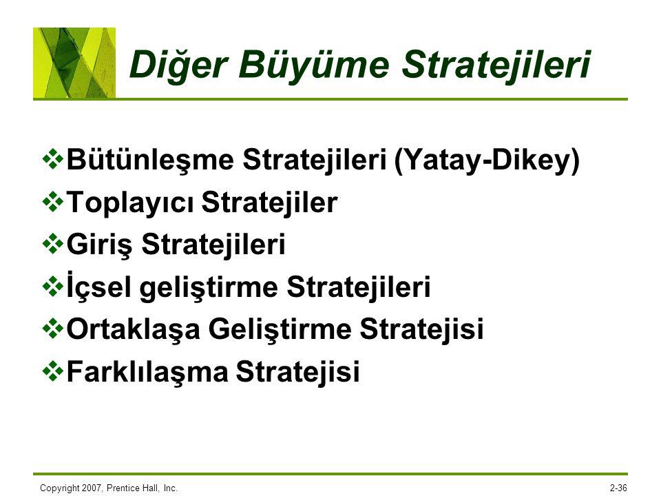 Copyright 2007, Prentice Hall, Inc.2-36 Diğer Büyüme Stratejileri  Bütünleşme Stratejileri (Yatay-Dikey)  Toplayıcı Stratejiler  Giriş Stratejileri