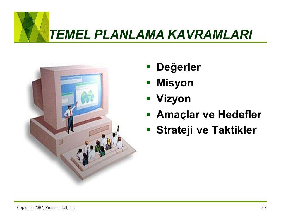 Copyright 2007, Prentice Hall, Inc.2-7 TEMEL PLANLAMA KAVRAMLARI  Değerler  Misyon  Vizyon  Amaçlar ve Hedefler  Strateji ve Taktikler