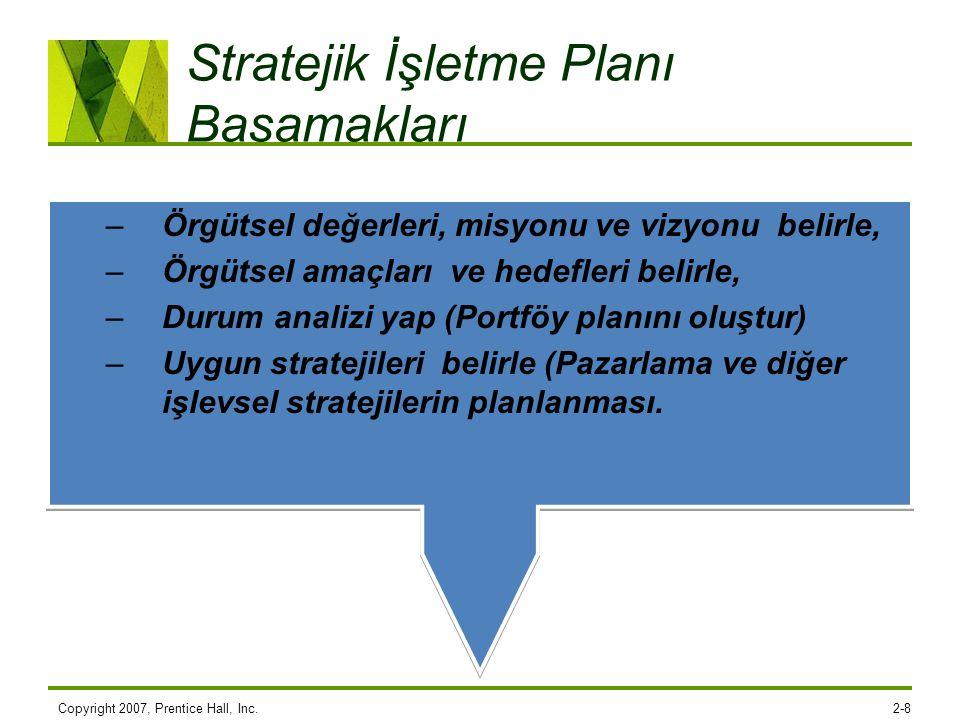 Copyright 2007, Prentice Hall, Inc.2-8 Stratejik İşletme Planı Basamakları –Örgütsel değerleri, misyonu ve vizyonu belirle, –Örgütsel amaçları ve hede