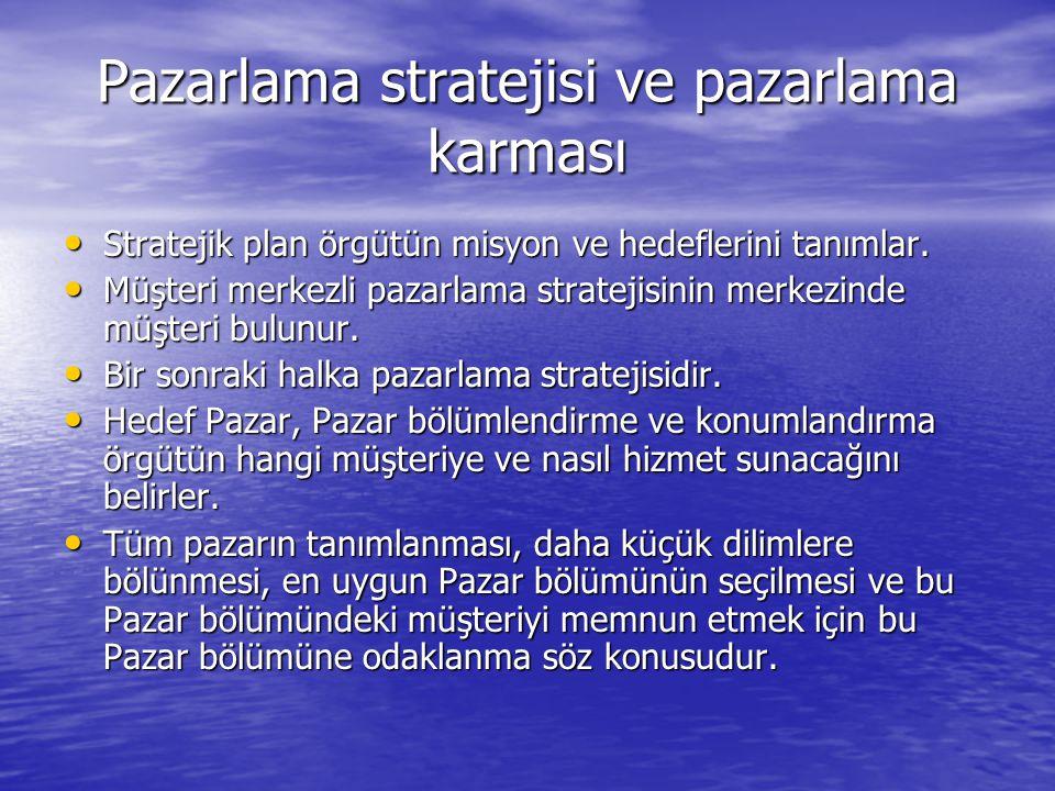 Pazarlama stratejisi ve pazarlama karması Stratejik plan örgütün misyon ve hedeflerini tanımlar. Stratejik plan örgütün misyon ve hedeflerini tanımlar