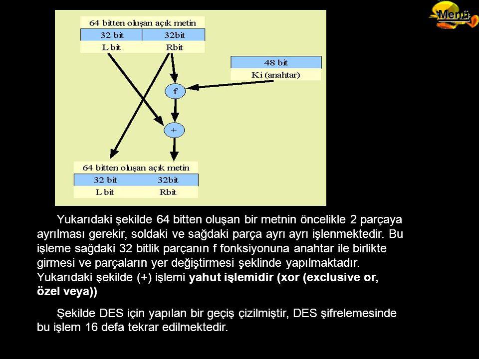 Yukarıdaki şekilde 64 bitten oluşan bir metnin öncelikle 2 parçaya ayrılması gerekir, soldaki ve sağdaki parça ayrı ayrı işlenmektedir. Bu işleme sağd