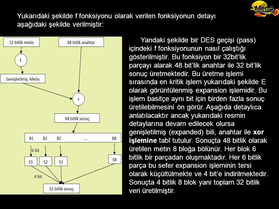 Yukarıdaki şekilde f fonksiyonu olarak verilen fonksiyonun detayı aşağıdaki şekilde verilmiştir: Yandaki şekilde bir DES geçişi (pass) içindeki f fonk