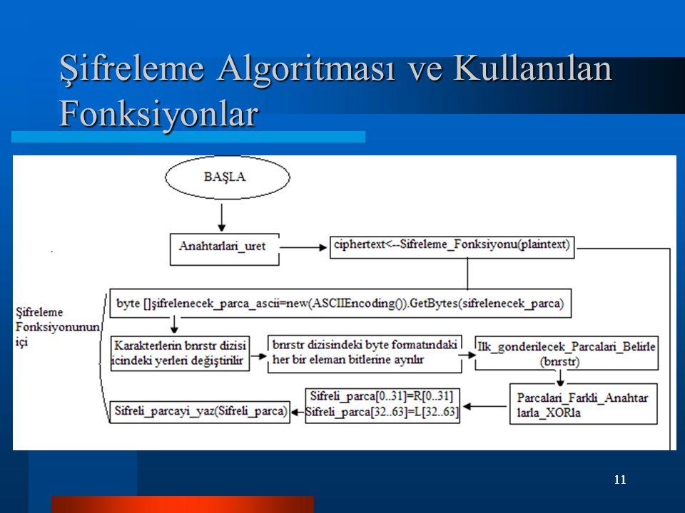 11 Şifreleme Algoritması ve Kullanılan Fonksiyonlar