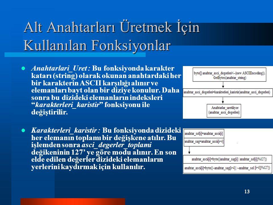 13 Alt Anahtarları Üretmek İçin Kullanılan Fonksiyonlar Anahtarlari_Uret : Bu fonksiyonda karakter katarı (string) olarak okunan anahtardaki her bir karakterin ASCII karşılığı alınır ve elemanları bayt olan bir diziye konulur.