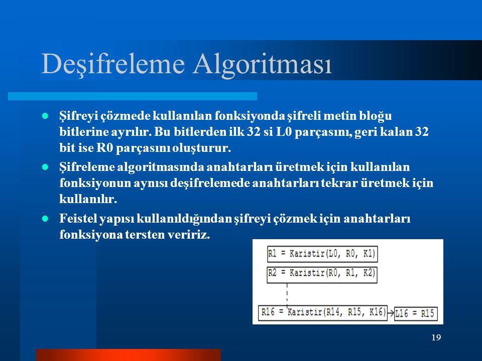 19 Deşifreleme Algoritması Şifreyi çözmede kullanılan fonksiyonda şifreli metin bloğu bitlerine ayrılır. Bu bitlerden ilk 32 si L0 parçasını, geri kal