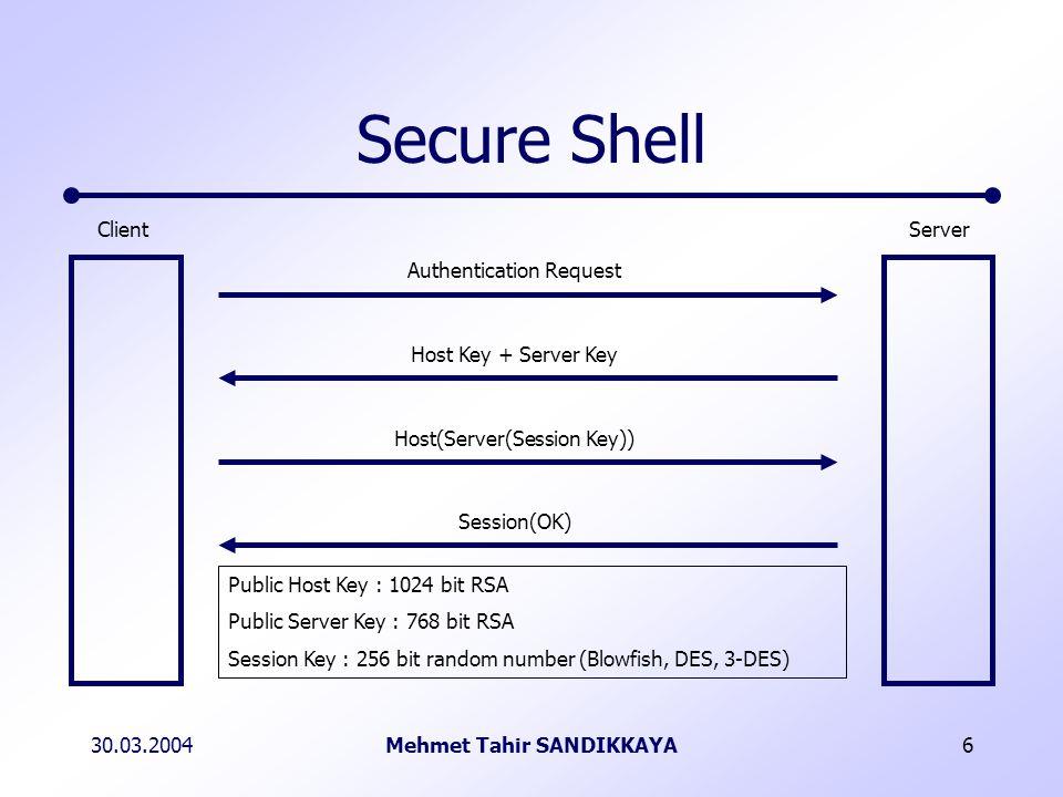 30.03.2004Mehmet Tahir SANDIKKAYA7 SSH Ulaşım Katmanı İletişim Kuralları Sunucu Asıllama Veri Gizleme Veri Bütünlüğü ile ilgilenir Kullanıcı Asıllama ile ilgilenmez