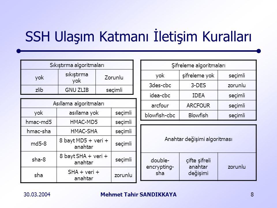 30.03.2004Mehmet Tahir SANDIKKAYA8 SSH Ulaşım Katmanı İletişim Kuralları Sıkıştırma algoritmaları yok sıkıştırma yok Zorunlu zlibGNU ZLIBseçimli Şifreleme algoritmaları yokşifreleme yokseçimli 3des-cbc3-DESzorunlu idea-cbcIDEAseçimli arcfourARCFOURseçimli blowfish-cbcBlowfishseçimli Asıllama algoritmaları yokasıllama yokseçimli hmac-md5HMAC-MD5seçimli hmac-shaHMAC-SHAseçimli md5-8 8 bayt MD5 + veri + anahtar seçimli sha-8 8 bayt SHA + veri + anahtar seçimli sha SHA + veri + anahtar zorunlu Anahtar değişimi algoritması double- encrypting- sha çifte şifreli anahtar değişimi zorunlu