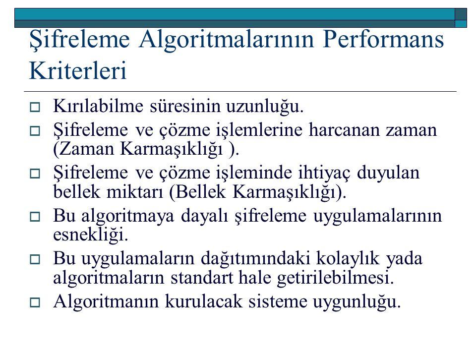 Şifreleme Algoritmalarının Performans Kriterleri  Kırılabilme süresinin uzunluğu.  Şifreleme ve çözme işlemlerine harcanan zaman (Zaman Karmaşıklığı