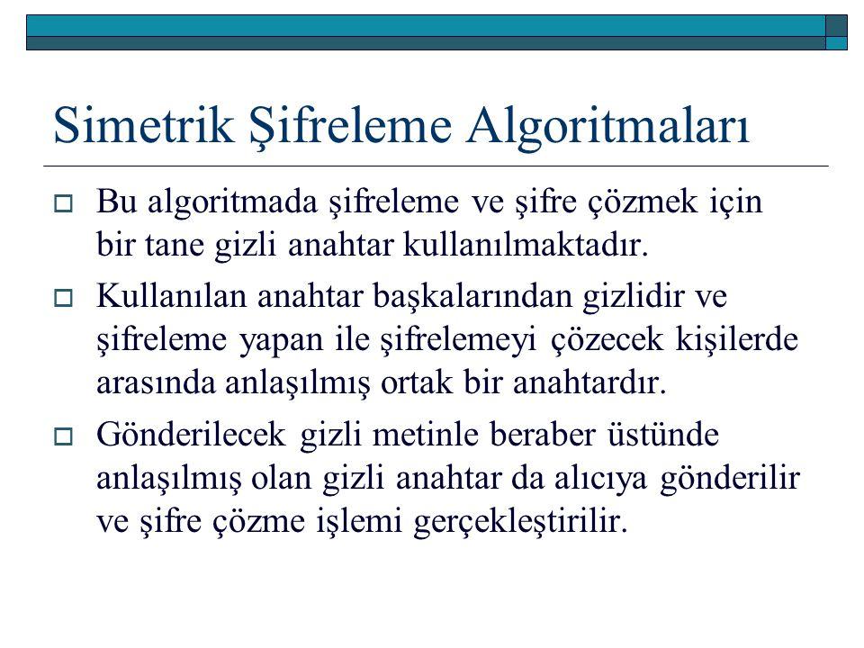 Simetrik Şifreleme Algoritmaları  Bu algoritmada şifreleme ve şifre çözmek için bir tane gizli anahtar kullanılmaktadır.  Kullanılan anahtar başkala