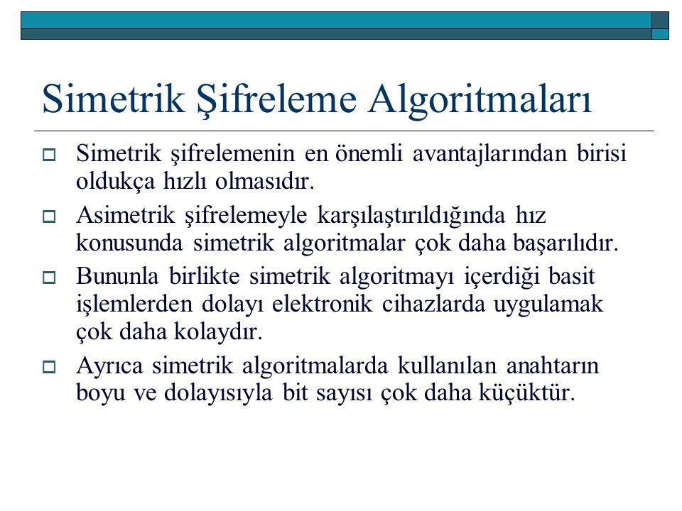 Simetrik Şifreleme Algoritmaları  Simetrik şifrelemenin en önemli avantajlarından birisi oldukça hızlı olmasıdır.  Asimetrik şifrelemeyle karşılaştı